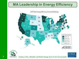 Massachusetts leads the country in energy efficiency!